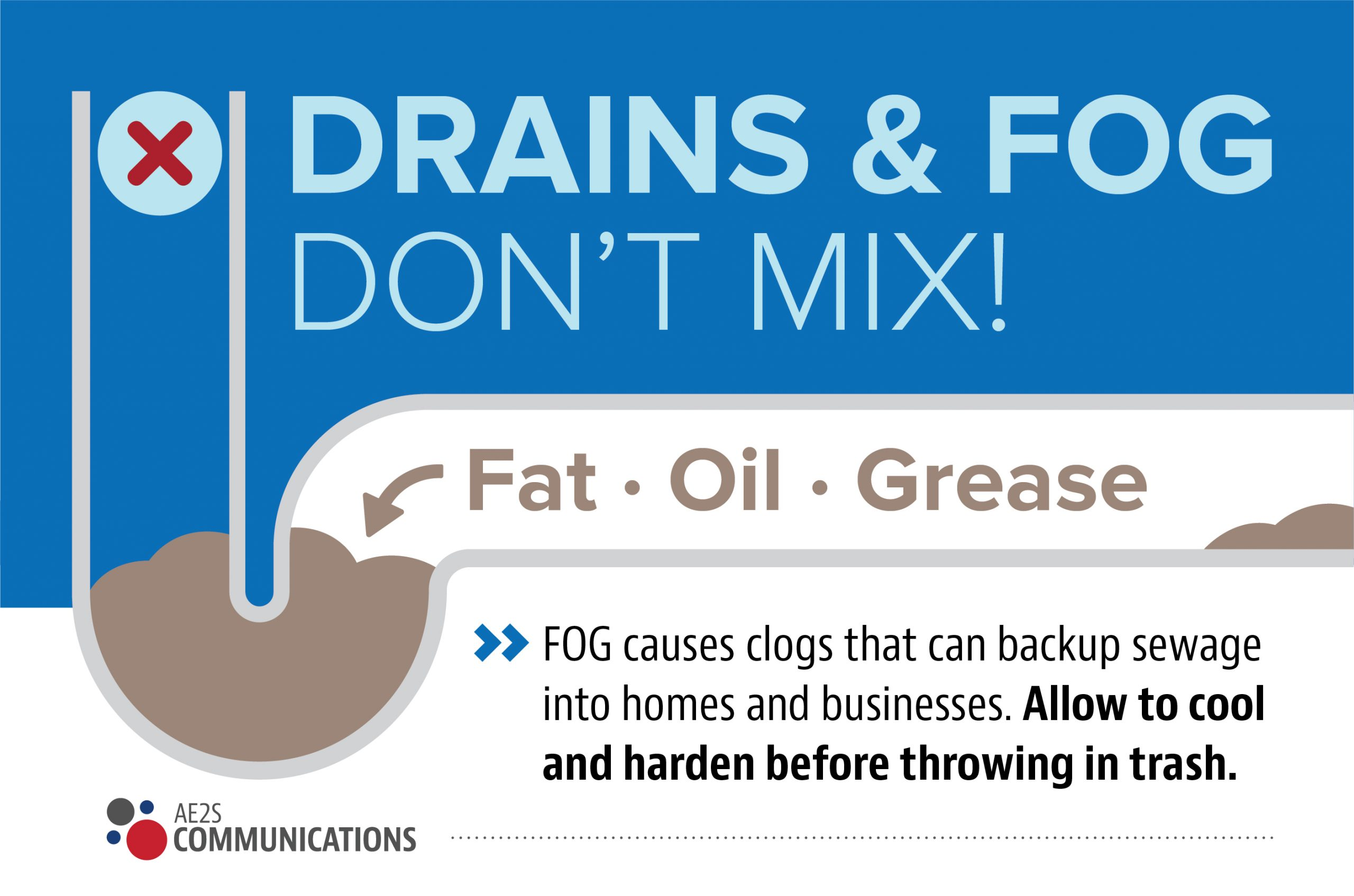 Fats oils grease dont mix in your drain